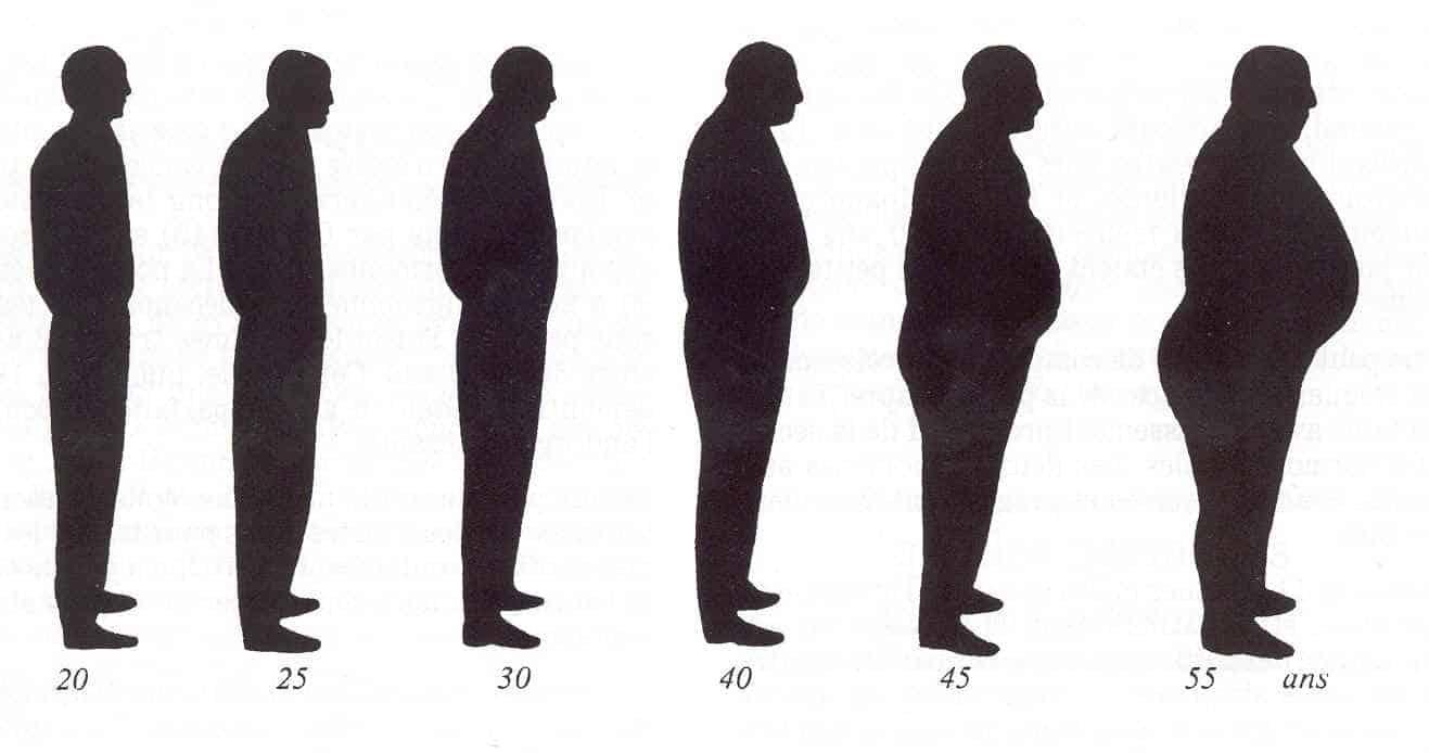perdre du poids gratuit