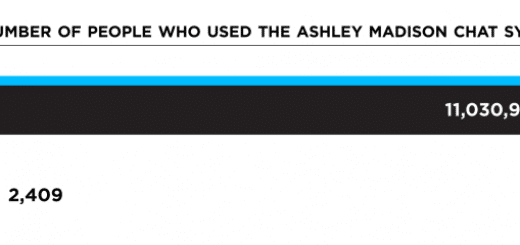 liste utilisateurs ashley madison femme