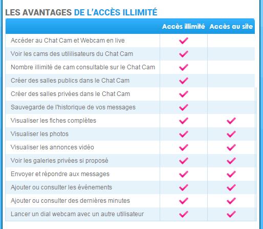 plan libertin paris avis sur les sites de rencontre
