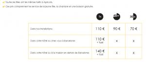 Exemples de tarifs de puticlub avec le Apricots situé à barcelone.