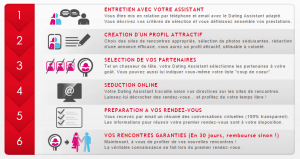 netdatingassistant avis coach en séduction